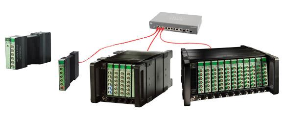Data Acquisition Hardware : Lan xi data acquisition hardware brüel kjær
