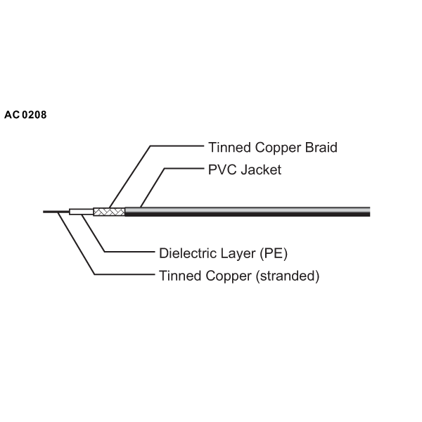 triaxial piezoelectric ccld accelerometer  excl  cable
