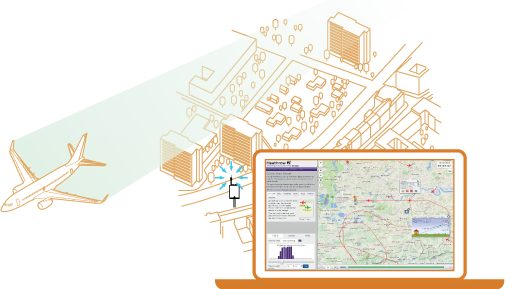 Airport flight track monitoring system overview