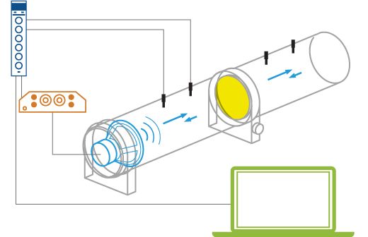 Acoustic material testing system overview