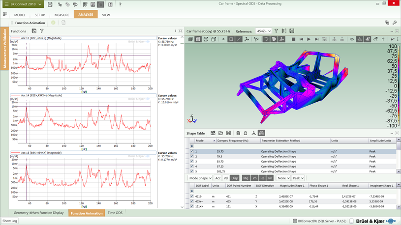 ODS Spectral analysis of car frame