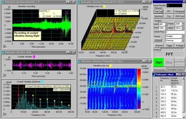 Photon+ Dynamic Signal Analyzer – Brüel & Kjær Sound & Vibration