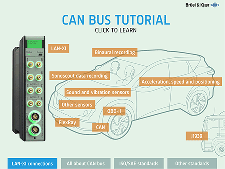 CAN bus tutorial