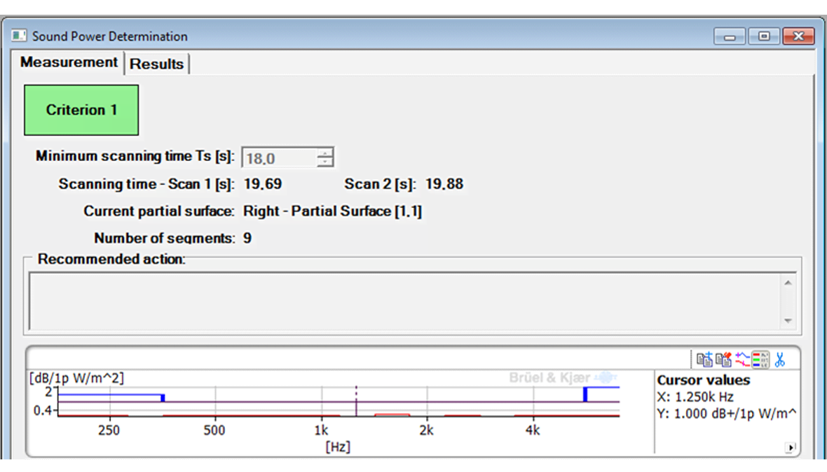 Product noise software using sound intensity