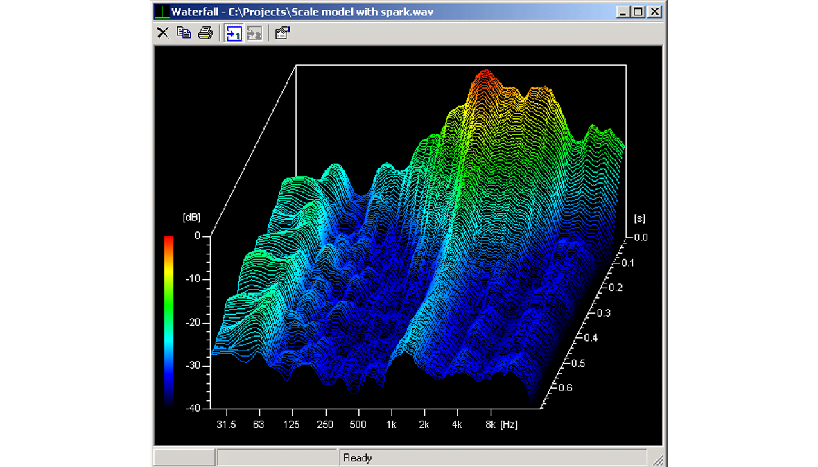 DIRAC Room Acoustics Software Type 7841
