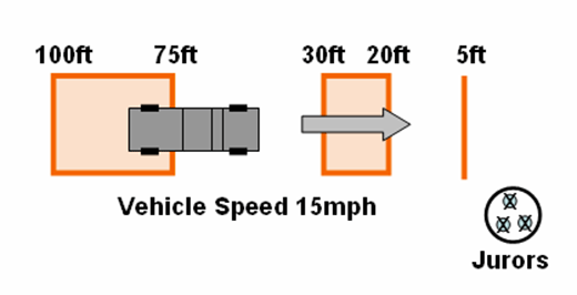 Assessment of Acoustic Detection Threshold of Hybrid Vehicle by Blind Jurors - schematic