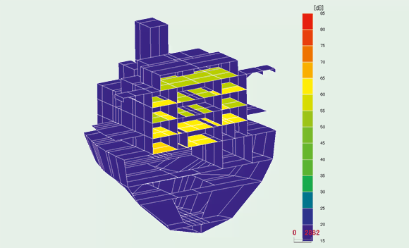 The vibration acceleration levels of a ship's structure
