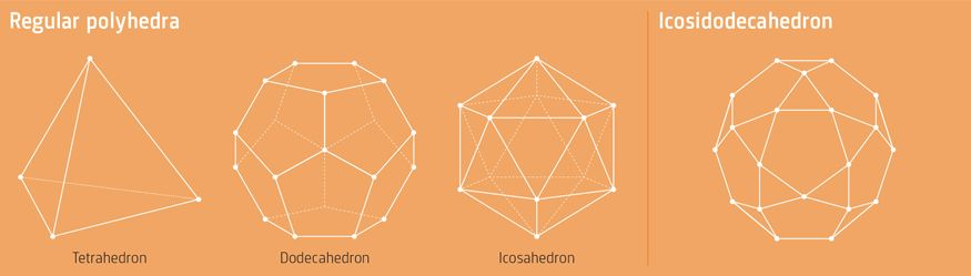 Dodecahedron Speaker Configuration